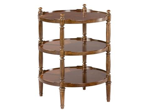 Hekman Furniture - European Legacy Round Lamp Table - 1-1108